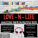 Analyzing Theme:  Songs of the Day,  Love theme in songs a