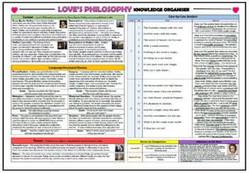 Love's Philosophy Knowledge Organizer/ Revision Mat!