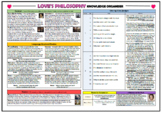 Love's Philosophy Knowledge Organizer/ Revision Mat!