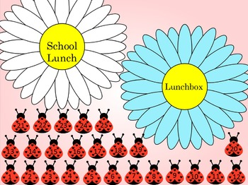 Lovebug Attendance Flipchart