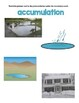 Low / Modified Water Cycle Unit - Includes Lesson Plan Worksheets Activity Test