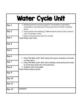 Low Modified Water Cycle Unit Includes Lesson Plan Worksheets Activity Test