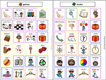 Printable Communication Book: Low-Tech, Core Vocabulary ...
