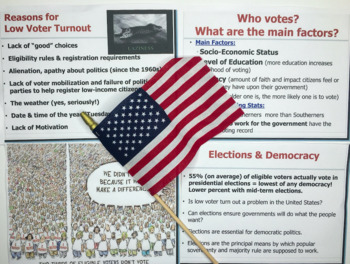 Low Voter Turnout Lesson Plan