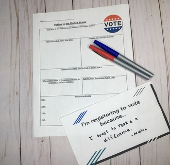 Voting Lesson | Government and Civics