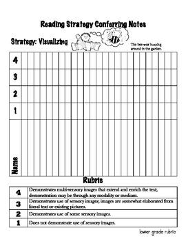 Lower Grade Reading Strategy Rubrics