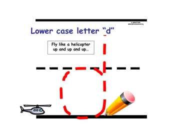 Lower case letter formation animated presentations