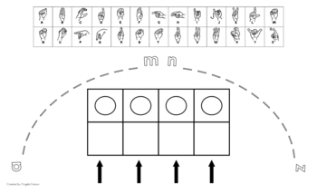 Lowercase Alphabet Arc with American Sign Language and Elkonin Boxes