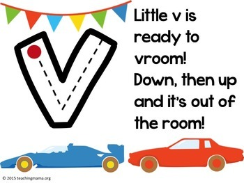 Lowercase Alphabet Formation Rhymes by Teaching Mama Blog ...