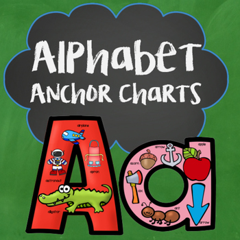 Letter Alphabet Anchor Chart- Uppercase and lowercase