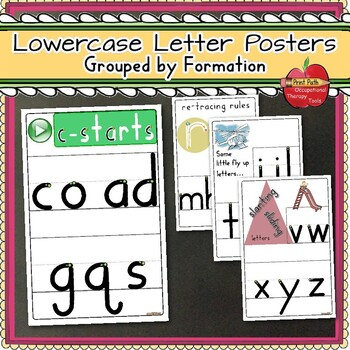 Lowercase Letter Posters: Grouped by formation for Handwri