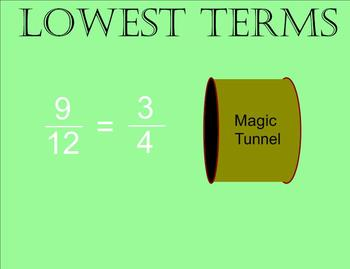 Lowest Terms Smartboard Activity