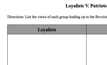 Loyalists V. Patriots