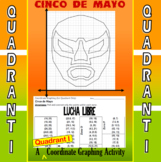Lucha Libre - A Quadrant I Coordinate Graphing Activity - Cinco de Mayo