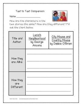 Lucia's Neighborhood Supplemental Activities 1st Grade Journeys Unit 1, Lesson 4