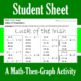 Luck of the Irish - A Math-Then-Graph Activity - Solving Proportions