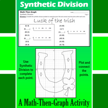 Luck of the Irish - A Math-Then-Graph Activity - Synthetic Division