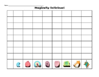 Lucky Charms Graphing Activity