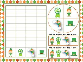 Lucky Little Learners- St. Patrick's Day Math Unit