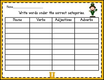Lucky Nouns, Verbs, Adjectives and Adverbs Activity