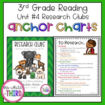 Unit #4 - Research Clubs - Anchor Charts