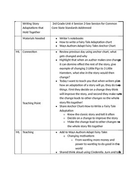 Lucy Calkins 3rd Grade Unit 4 Session 2 Adapted Fairy Tales