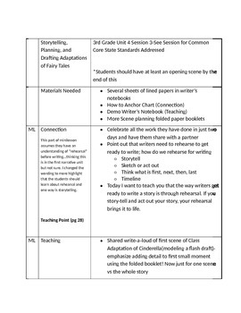 Lucy Calkins 3rd Grade Unit 4 Session 3 Adapted Fairy Tales