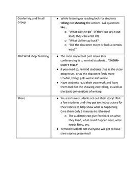 Lucy Calkins Unit 1 Session 6 - 4th Grade