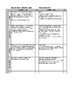 Lucy Calkins - 6th Grade - Editable Rubrics for ALL Units