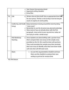 Lucy Calkins 6th Grade Unit 2 Session 9