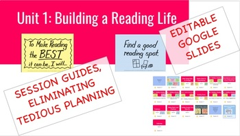 Lucy Calkins Building a Reading Life, Session Guides *EDITABLE Google Slides!*
