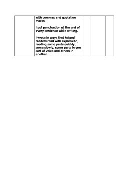 Lucy Calkins CCSS Narrative Rubric/Benchmark/ Student Checklist