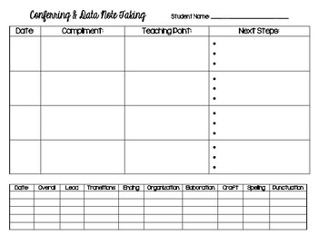Lucy Calkins Conferring & Data Tracking Sheet