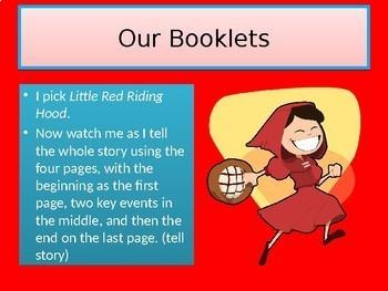 Lucy Calkins Grade 3 Writing Unit 4 FREE Slides Lesson Plans