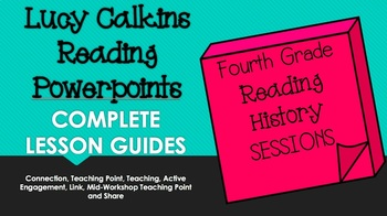 *NOW EDITABLE* Lucy Calkins Grade 4 Reading History Powerpoints SESSIONS 1-14