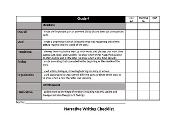 Lucy Calkins Grade 4 Writing Checklists; Narrative and Informational