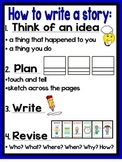 """Lucy Calkins """"How to Write a Story"""" Anchor Chart"""