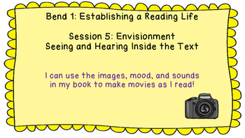Lucy Calkins: Interpreting Characters: The Heart of the Story Session 5 PPT