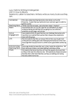 Lucy Calkins Writing Kindergarten Unit 3 Outlines - editable