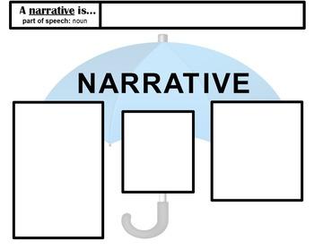 Lucy Calkins Narrative Definition Chart