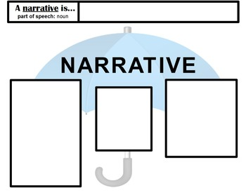 Lucy Calkins Narrative Definition Chart