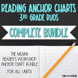 Lucy Calkins Reading Workshop Anchor Charts 3rd Grade ALL UNITS RUOS {BUNDLE}