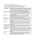 Lucy Calkins Reading First Grade Unit 2 Outlines – fully editable
