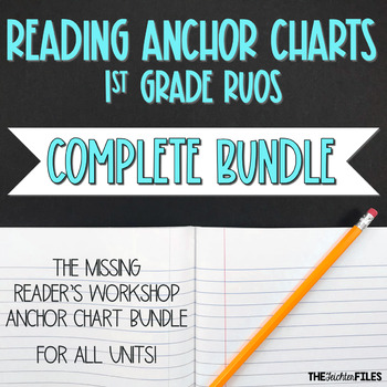 Lucy Calkins Reading Workshop Anchor Charts 1st Grade ALL UNITS RUOS {BUNDLE}