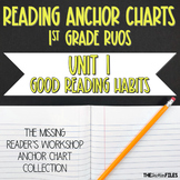 Lucy Calkins Reading Workshop Anchor Charts 1st Grade RUOS