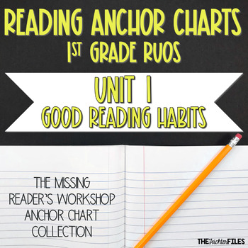 Lucy Calkins Reading Workshop Anchor Charts 1st Grade RUOS (Unit 1)