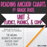 Lucy Calkins Reading Workshop Anchor Charts 1st Grade RUOS (Unit 3)