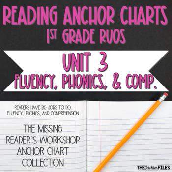 Reading Workshop Phonics Worksheets Teaching Resources TpT
