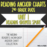 Lucy Calkins Reading Workshop Anchor Charts 2nd Grade (Unit 1)