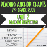 Lucy Calkins Reading Workshop Anchor Charts 2nd Grade (Unit 2)